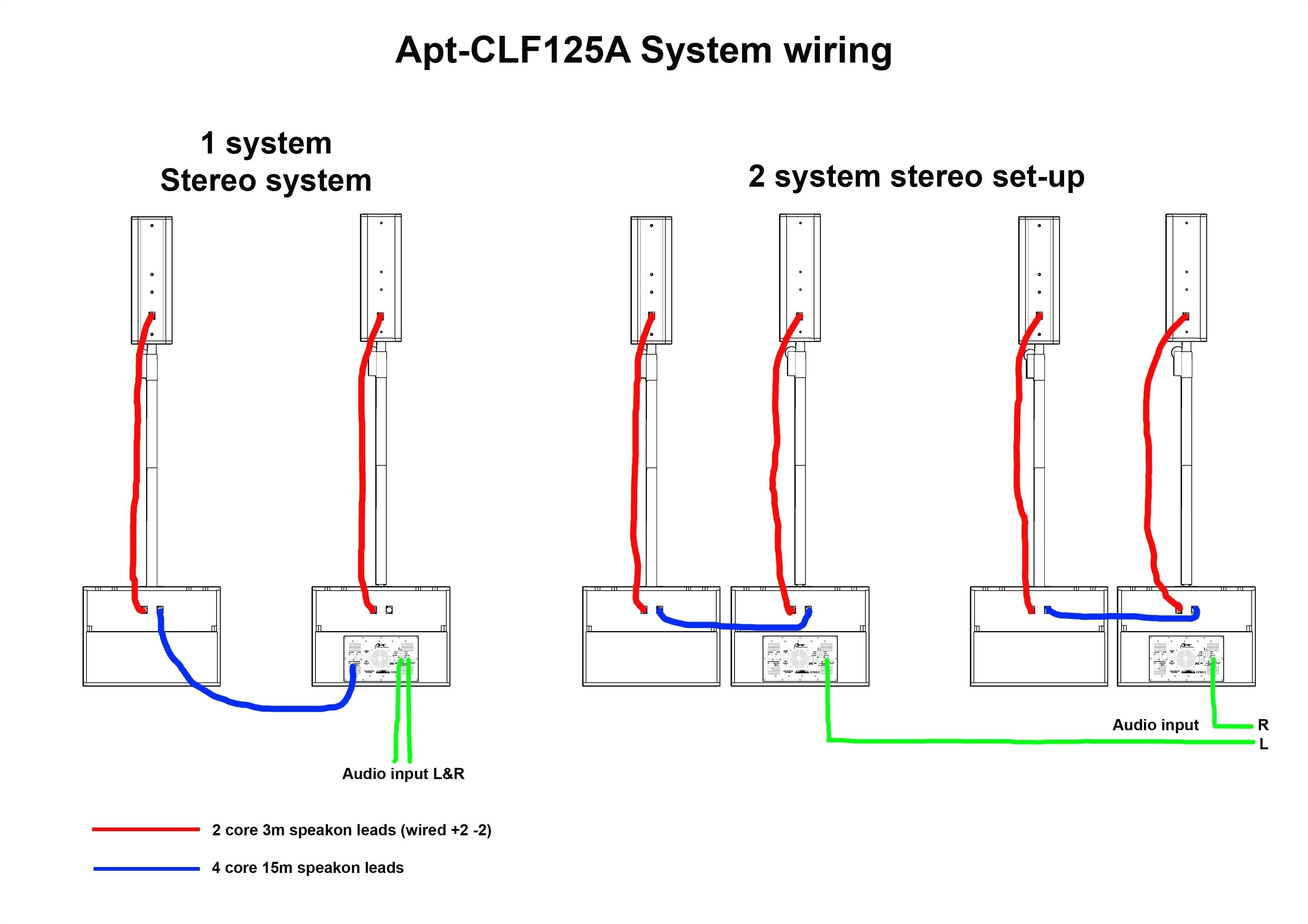 speakon cable wiring wiring diagram meta speakon cable wiring diagram jacks