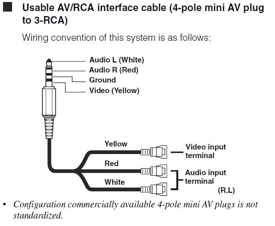 rca 3 5mm jack wiring diagram wiring diagram world 3 5 mm to rca wiring diagram