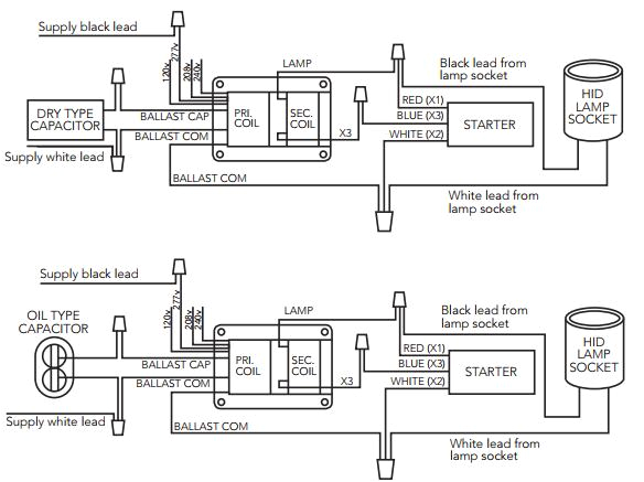how to install a hid ballast ballast wiring diagram for hid lighting