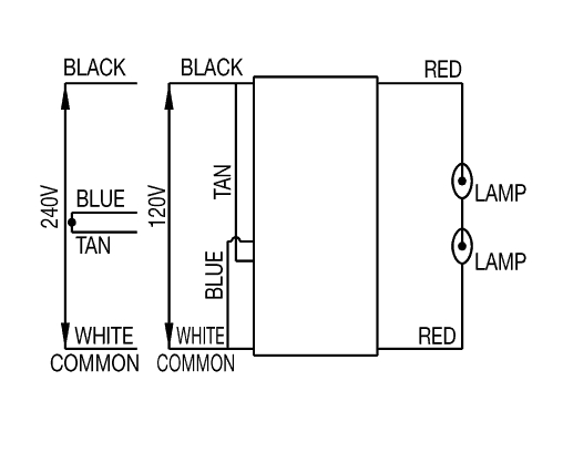 additional ballast wiring diagrams hps ballasts ballast wiring diagram for hid lighting