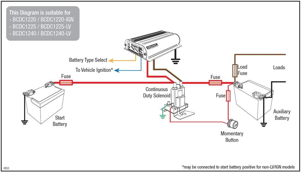 dual battery wiring diagram 4x4 wiring diagram blog the ultimate dual battery setup redarc electronics dual