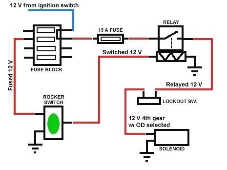 single pole switch wiring diagram best of 3 pole switch wiring 3 pole 12 volt switch wiring diagram