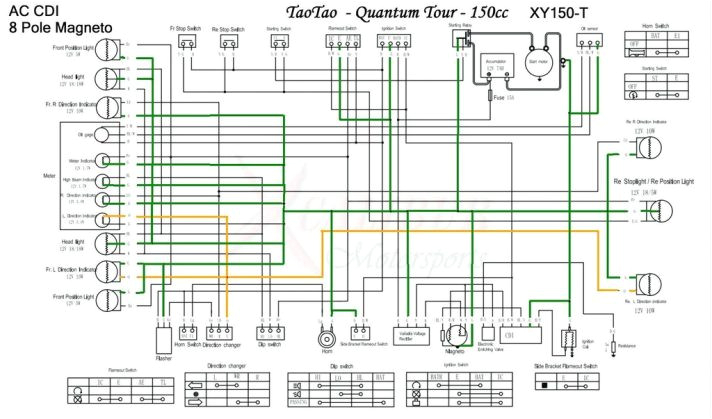 12v starter solenoid wiring diagram awesome dual coil latching solenoid wiring diagram collection