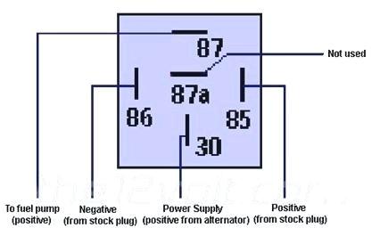 30 amp relay wiring diagram u2013 bcberhampur org30 amp relay wiring diagram relay wiring diagram