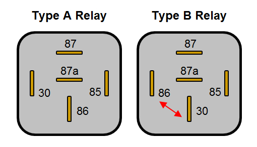 automotive relay guide 12 volt planet wiring diagram a 12 volt automotive relay