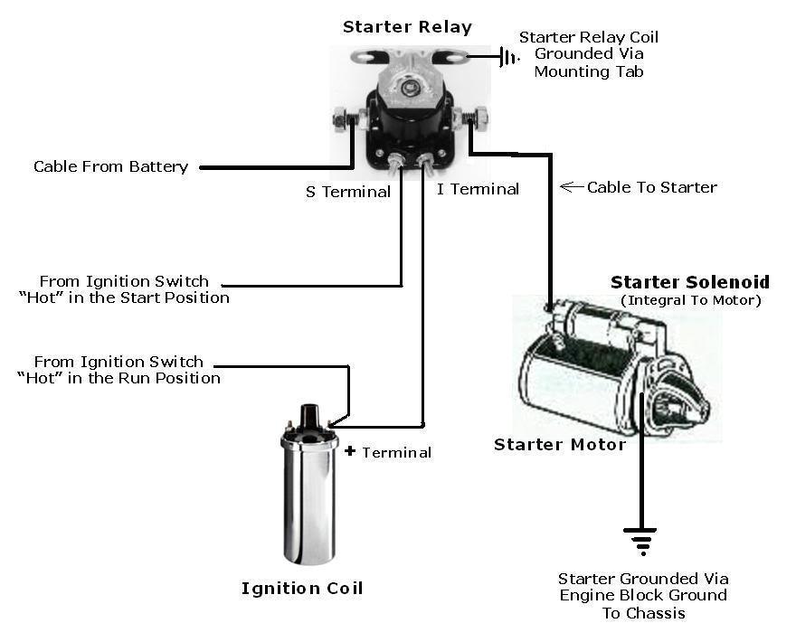 1959 ford starter solenoid wiring wiring diagram mega