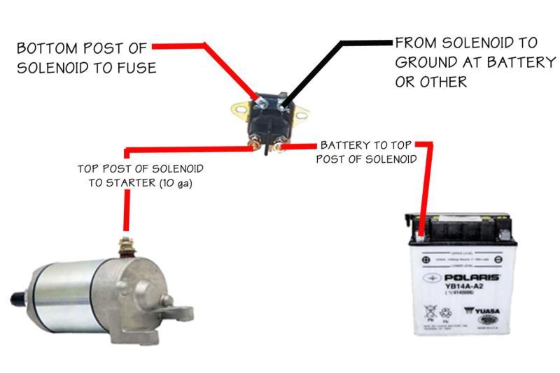3 pole solenoid wiring diagram lawn tractor wiring diagram database 3 post solenoid wiring diagram 3 post solenoid wiring diagram