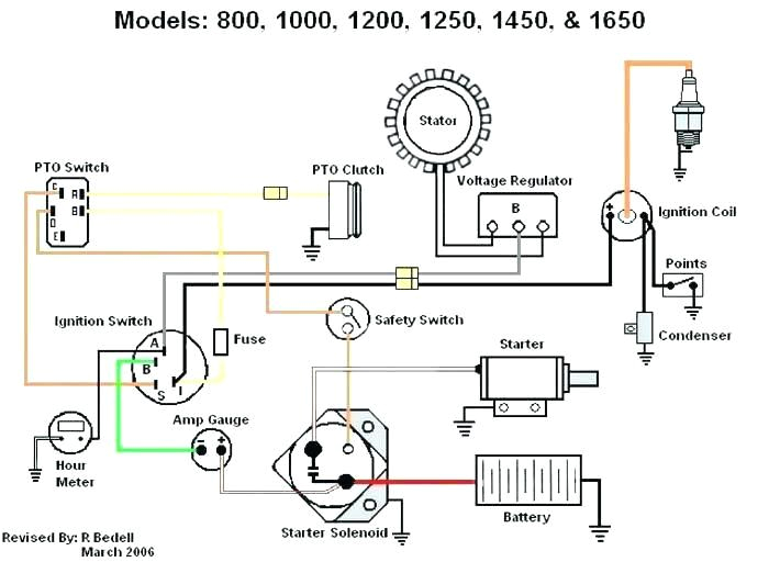 kohler ignition wiring diagram wiring diagram schematic16 hp kohler ignition wiring diagram car diagram images kohler