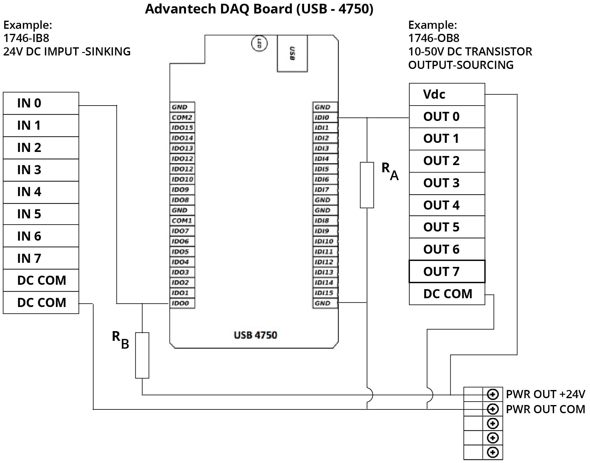 wiring diagrams factory i oallen bradley slc500