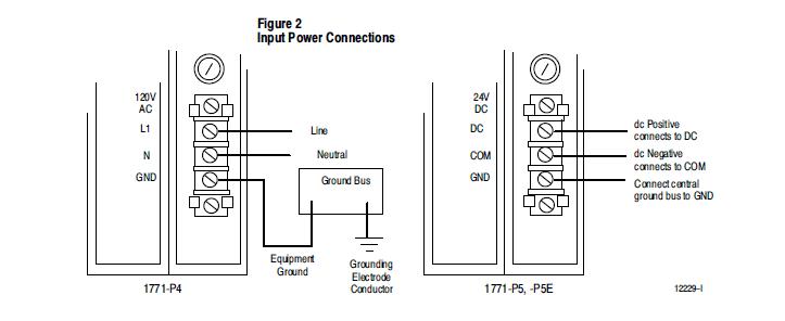 1756 cnb d controlnet bridge module series d allen bradley 1756 cnb e controlnet bridge module series e allen bradley