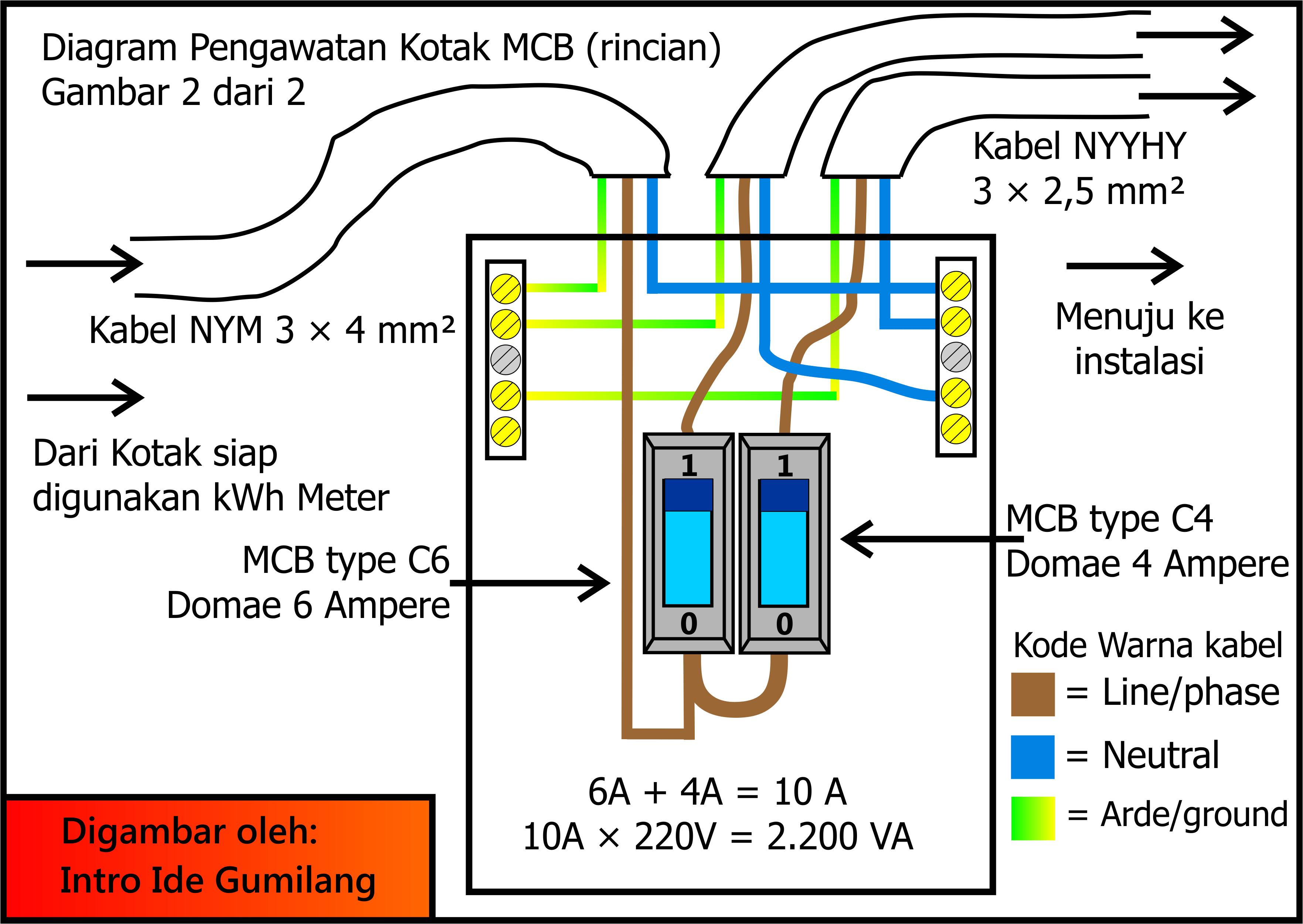 wiring diagram for mk garage kit wiring diagram used mk garage unit wiring diagram wiring diagram