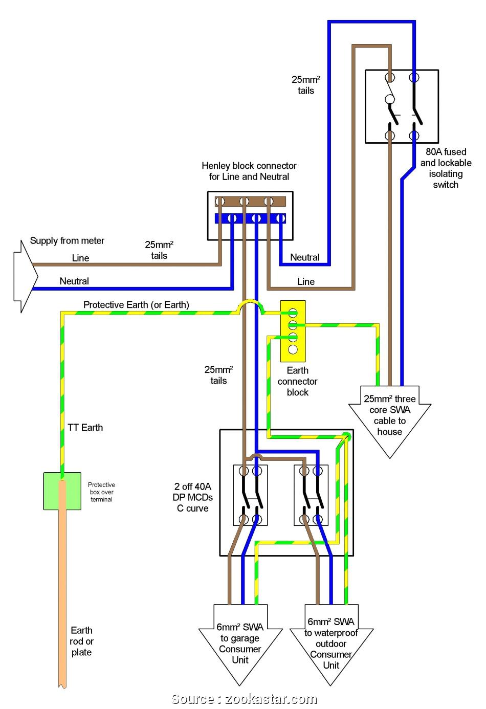 17th Edition Consumer Unit Wiring Diagram Wiring Diagram for Mk Garage Kit Wiring Diagram Expert