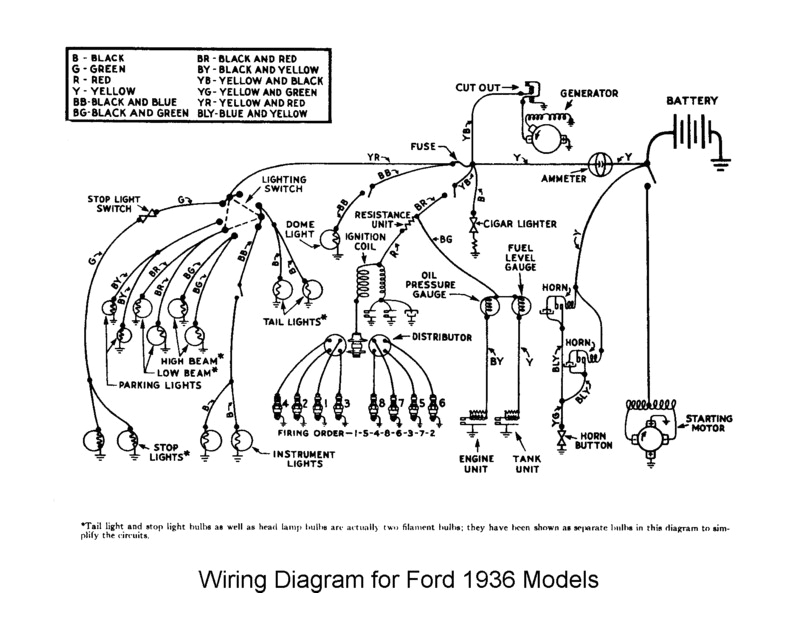 wiring for 1936 ford car
