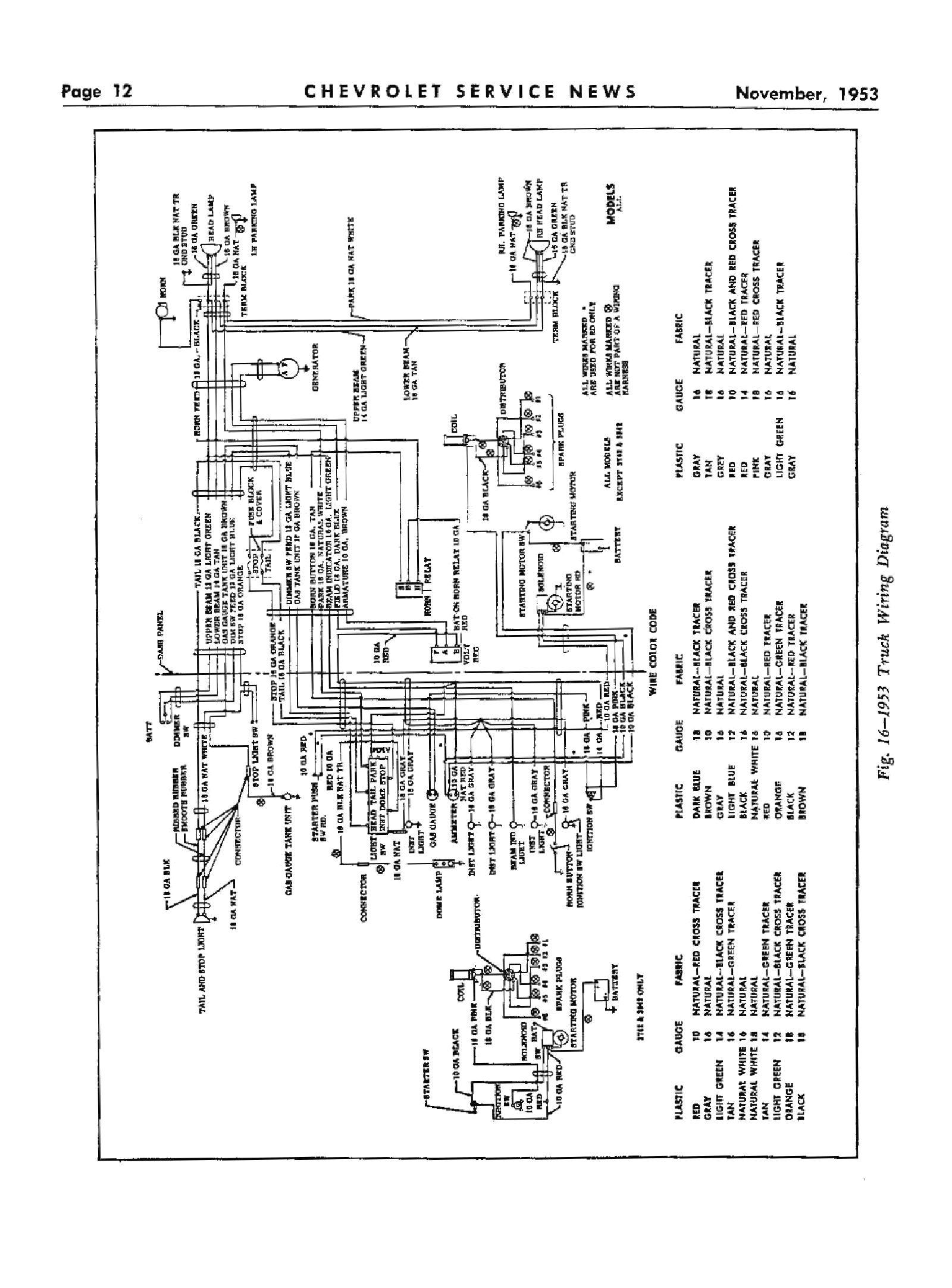 1952 chevy wiring diagram wiring diagram new