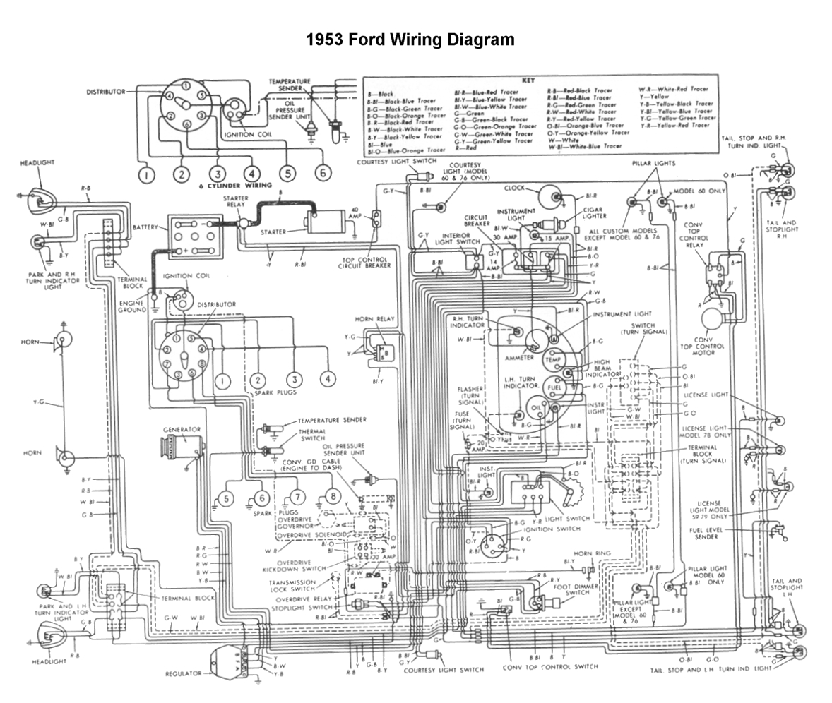 1953 f100 wiring diagram wiring diagram article 1953 ford truck wiring diagram 1953 ford truck wiring diagram