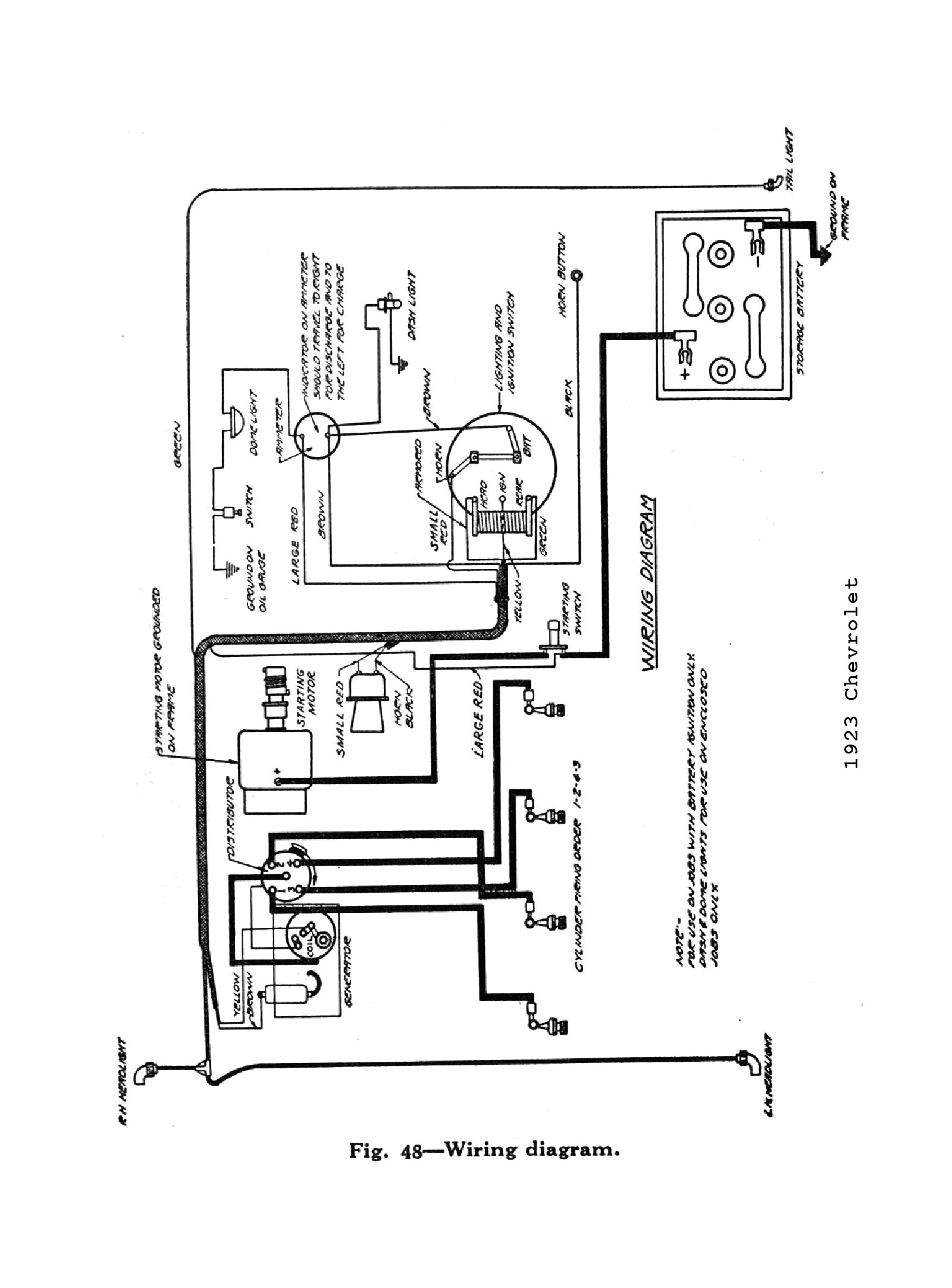 wiring diagram for 1959 chevy truck wiring diagram blog truck wiring harness diagram 1959 chevy truck