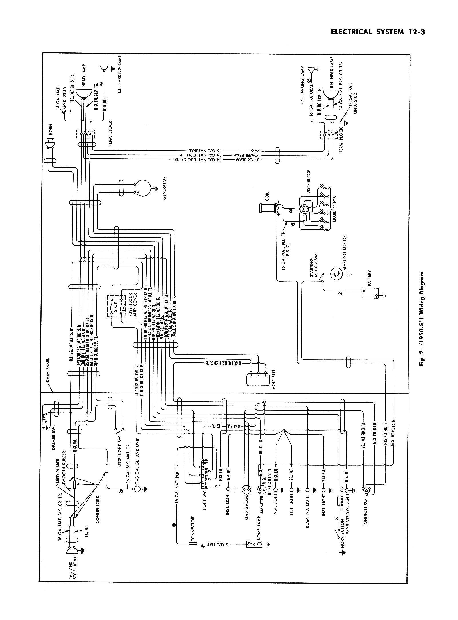 chevy wiring diagrams wiring diagram for 1959 chevy pickup