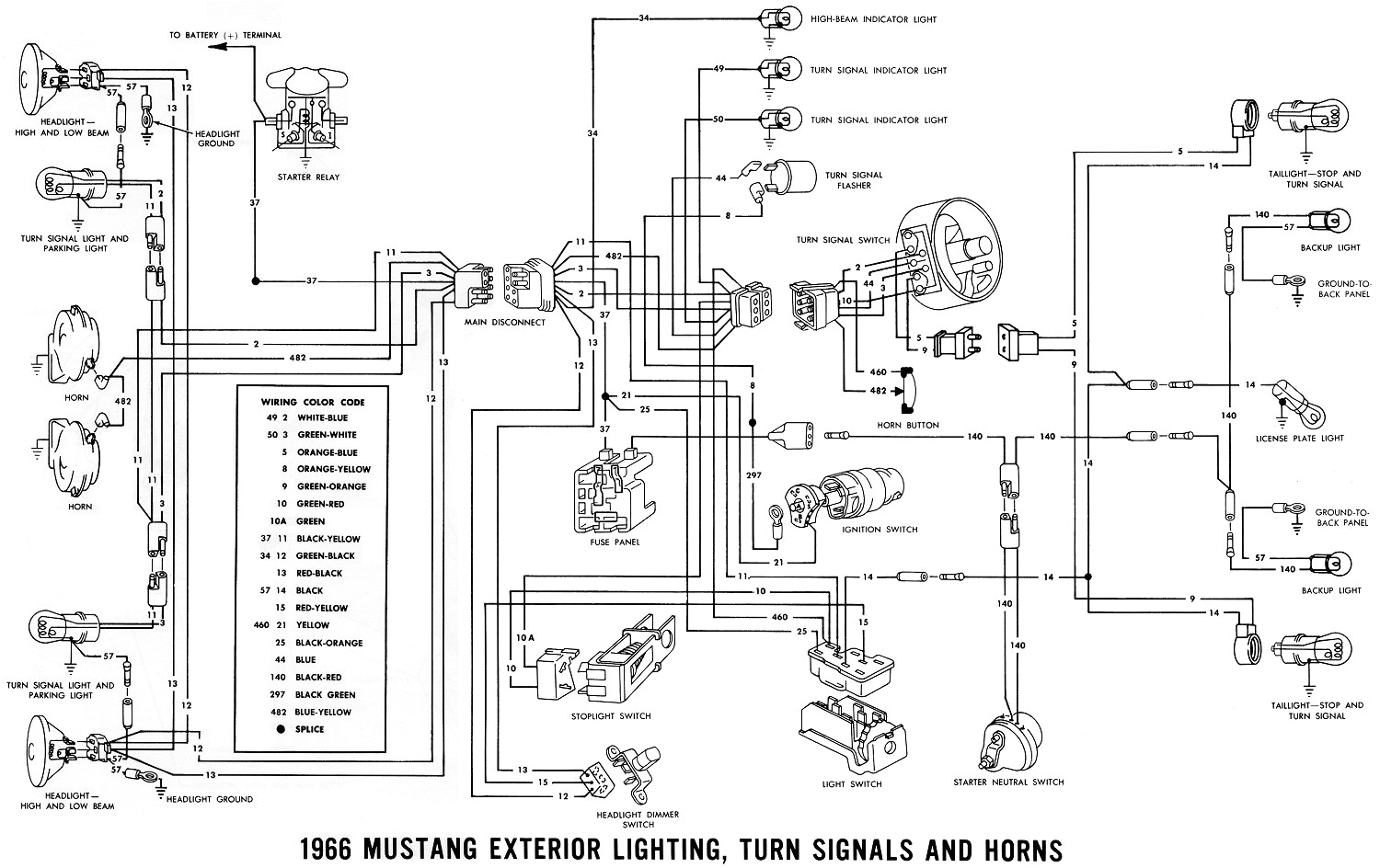 66 mustang dash wiring diagram data diagram schematic 1967 ford mustang