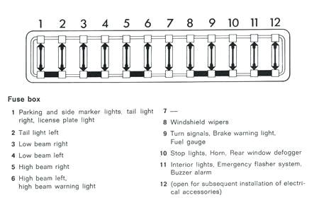 67 vw beetle fuse box wiring diagram toolbox 1968 vw beetle fuse box wiring 1967 vw