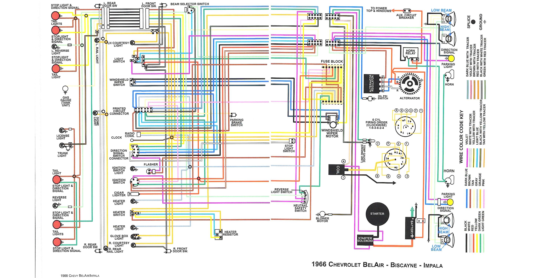 1964 chevelle wiring harness schema wiring diagram