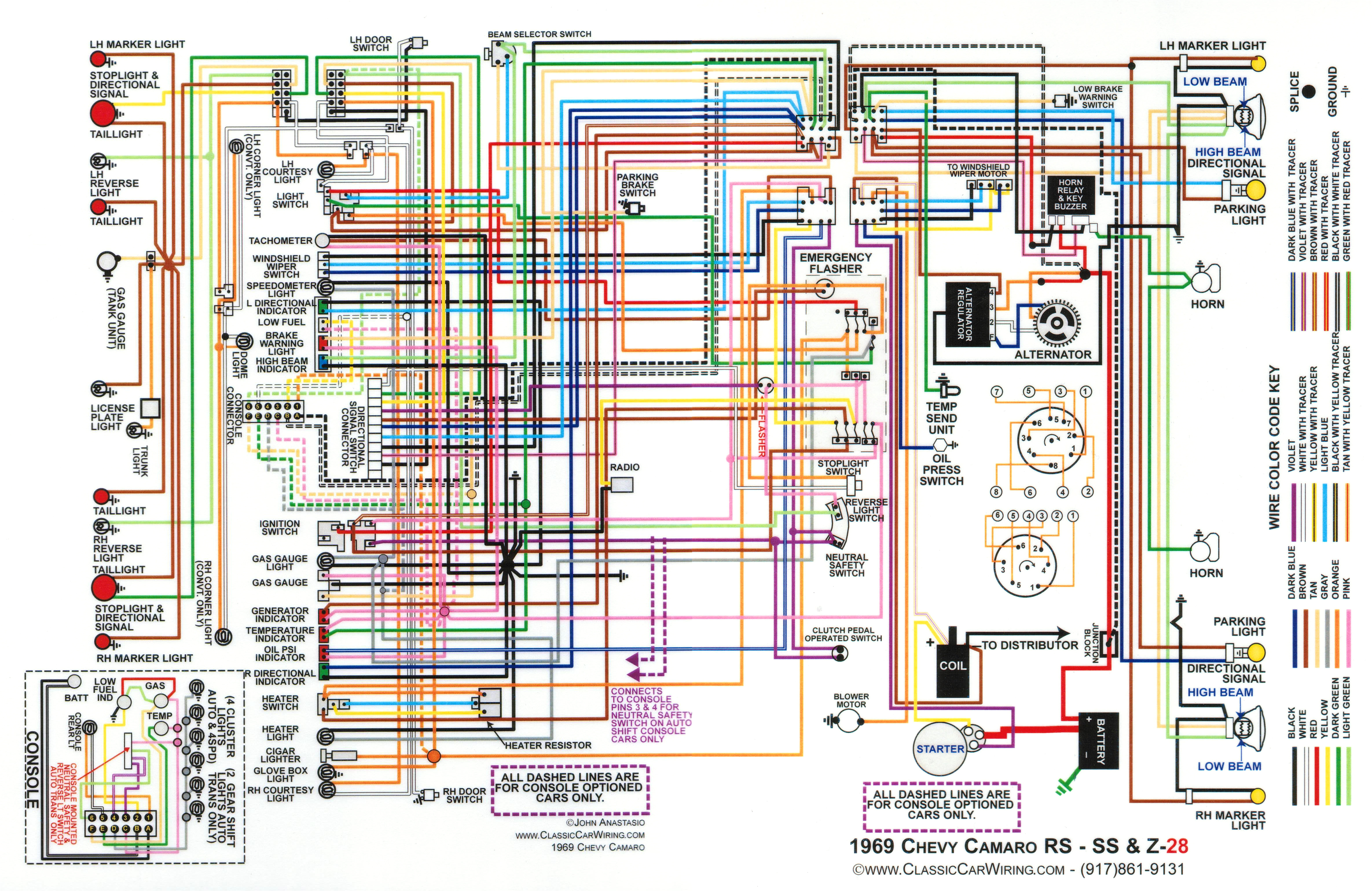 1967 chevy camaro rs wiring diagram wiring diagram review diagram furthermore painless wiring harness diagram moreover 1967
