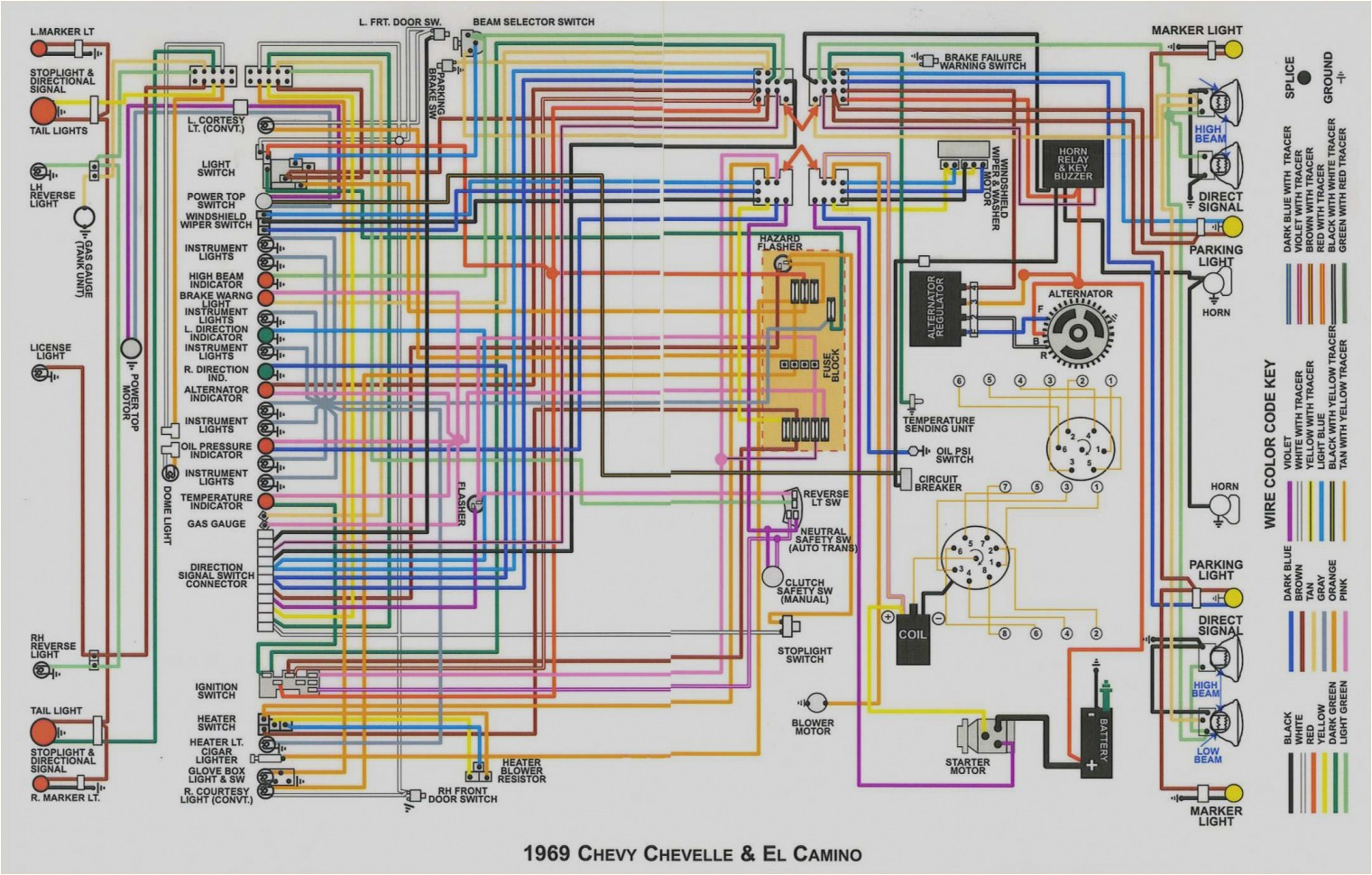 fuse box diagram 1966 el camino chevelle worksheet and wiring rh bookinc co 65 el camino