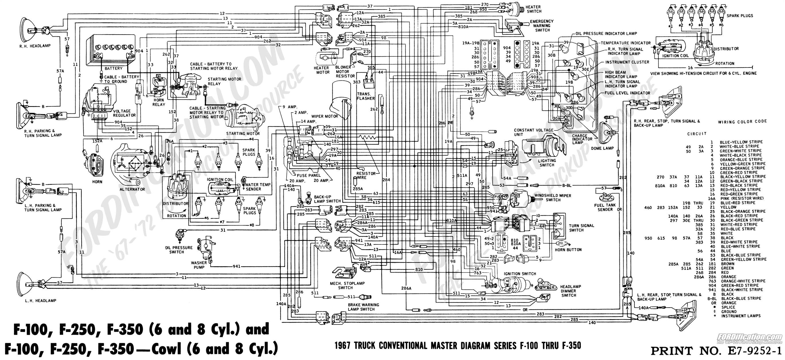 1969 ford f100 wiring harness wiring diagram today