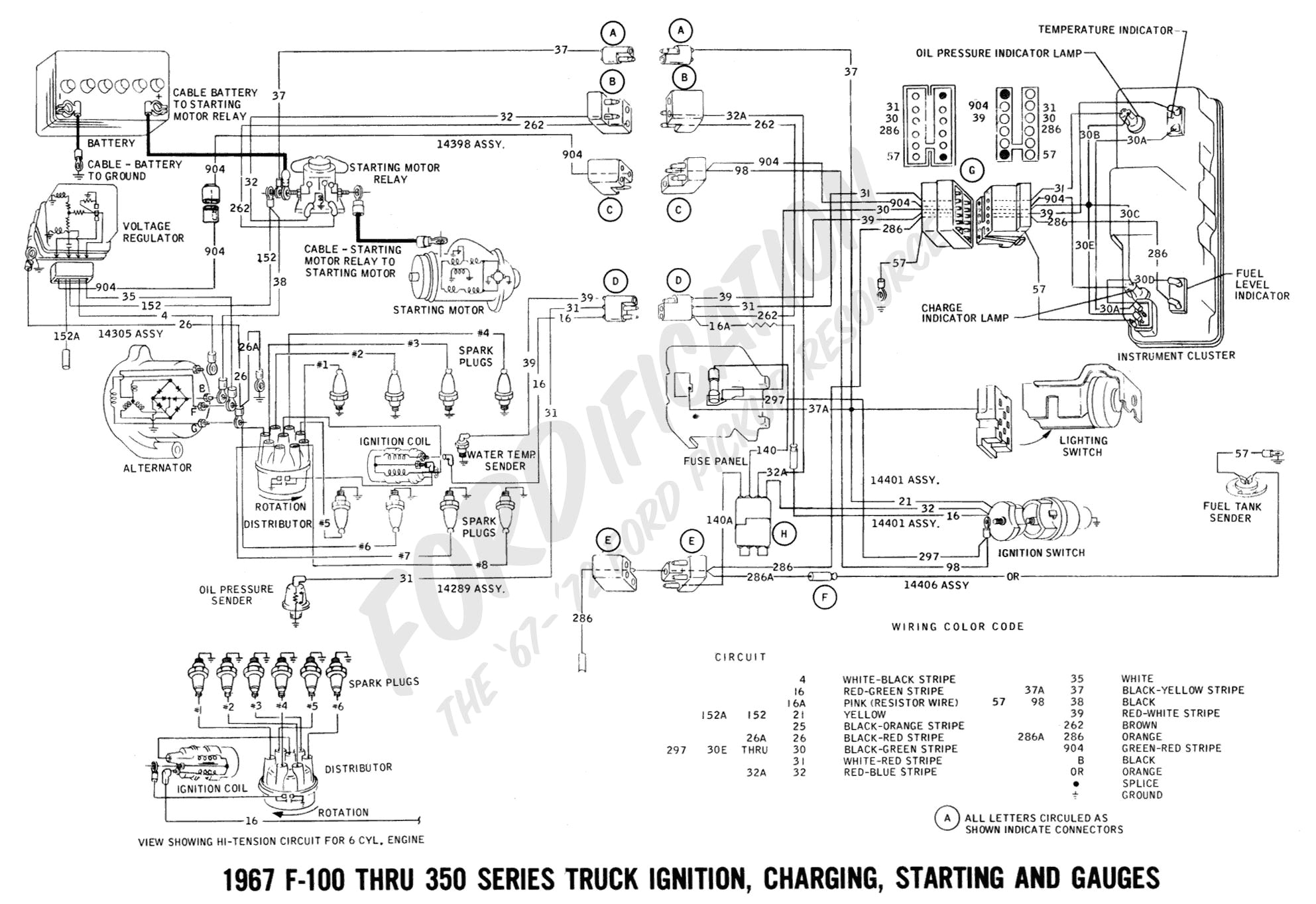 1969 ford truck wiring wiring diagram used 1966 ford f100 wiring harness 1969 ford f100 wiring