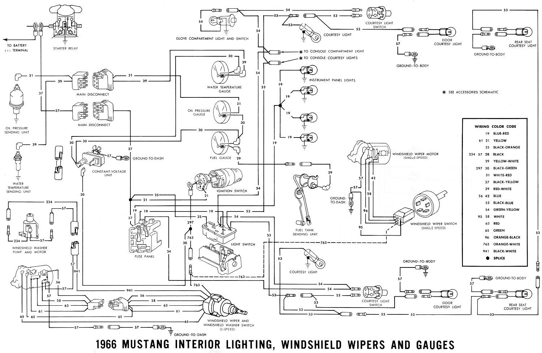 1966 lincoln continental convertible wiring diagram jpg