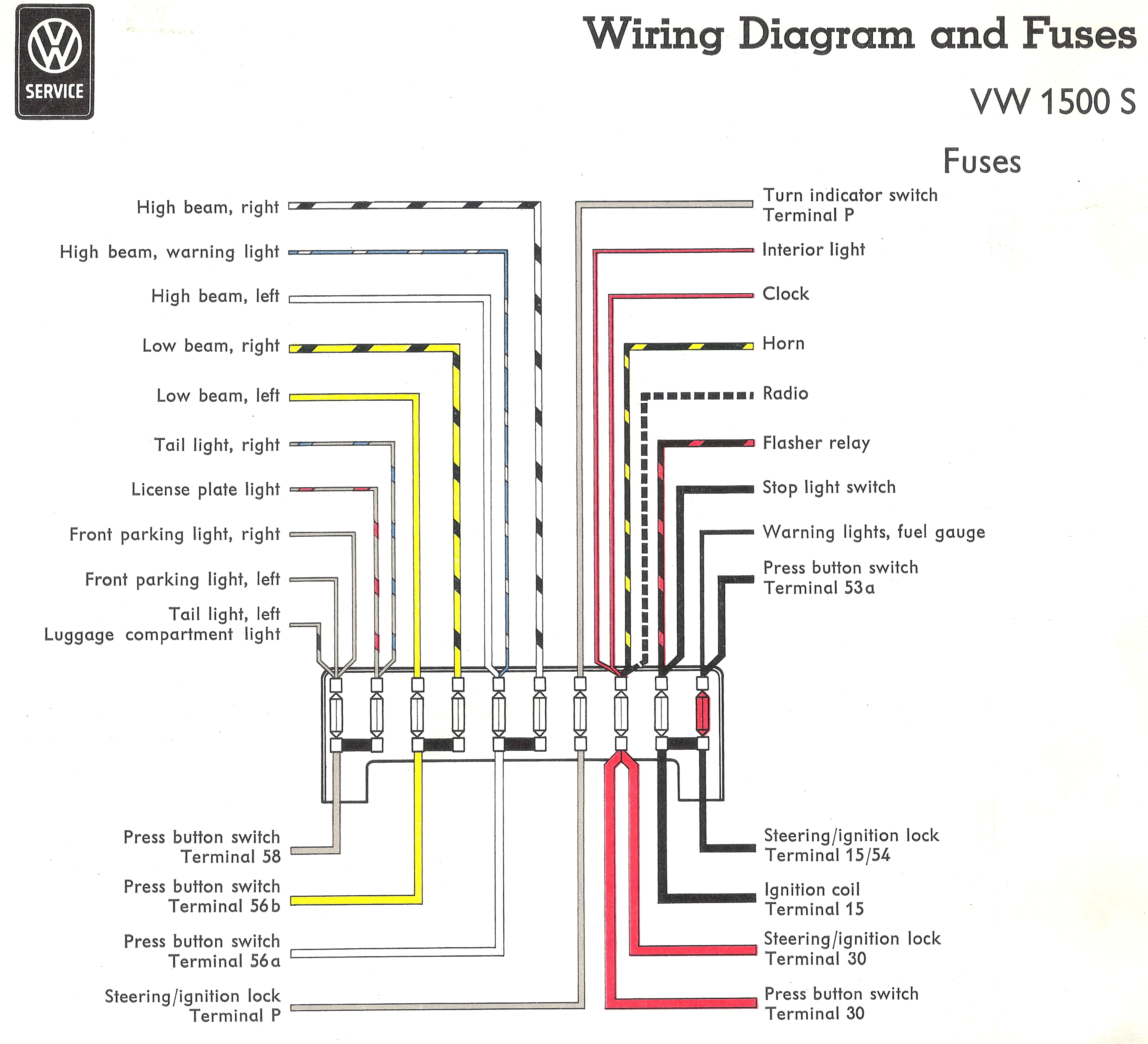 1968 vw bug fuse box wiring diagram namevw bug fuse box wiring diagram article review 1968
