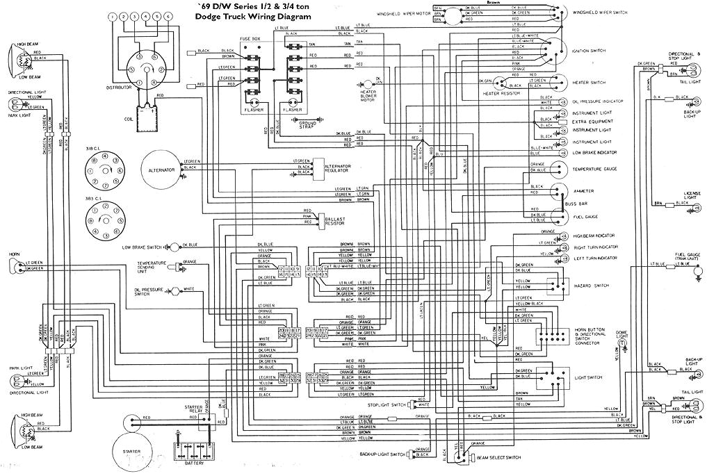 dodge dart wiring harness wiring diagrams konsultdodge dart wiring harness wiring diagram meta 2014 dodge dart
