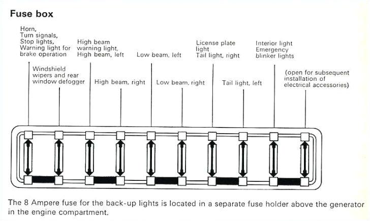 1970 vw fuse box wiring diagram mega 1970 vw bus fuse box diagram 1970 vw fuse box diagram