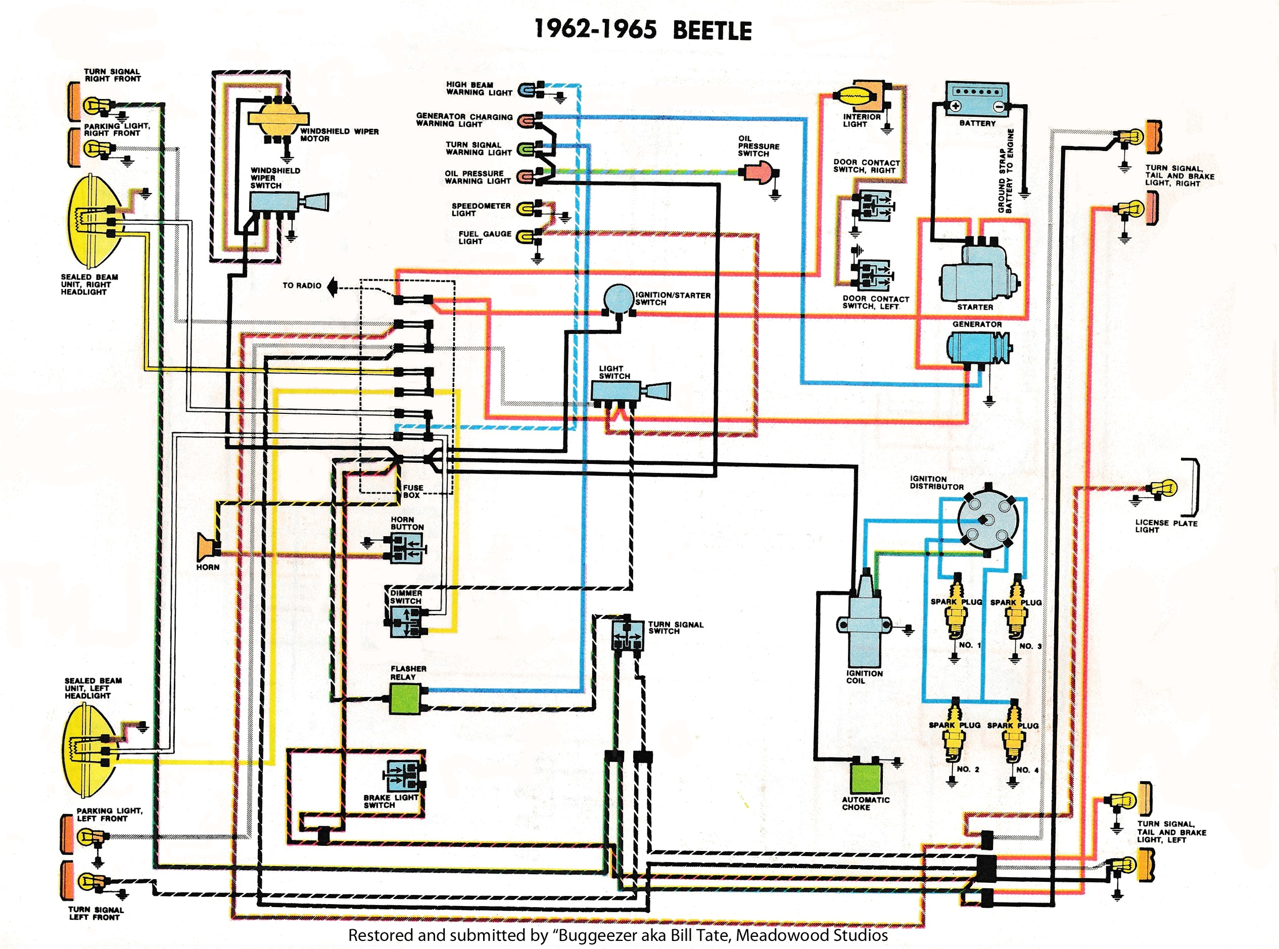 73 vw bug ignition wiring wiring diagram centre1970 vw bug ignition wiring diagram wiring diagram mega1970