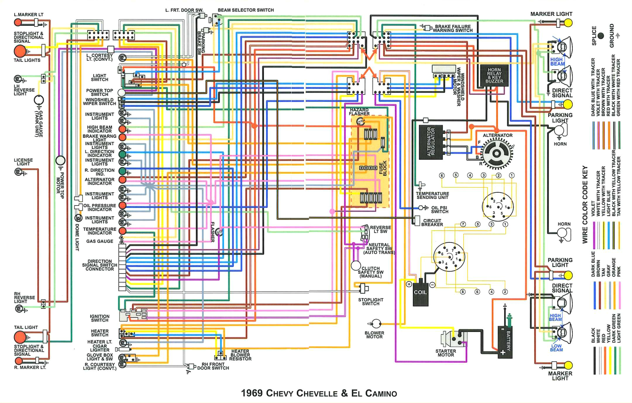 1971 gmc dash wiring wiring diagram centre 1971 c10 wiring diagram gauges 1971 c10 wiring diagram