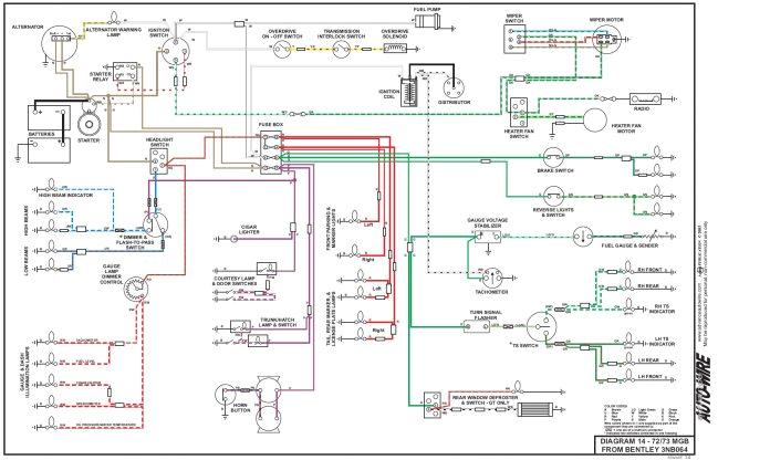 mgb starter wiring diagram electrical wiring diagram 1971 mgb wiring diagram