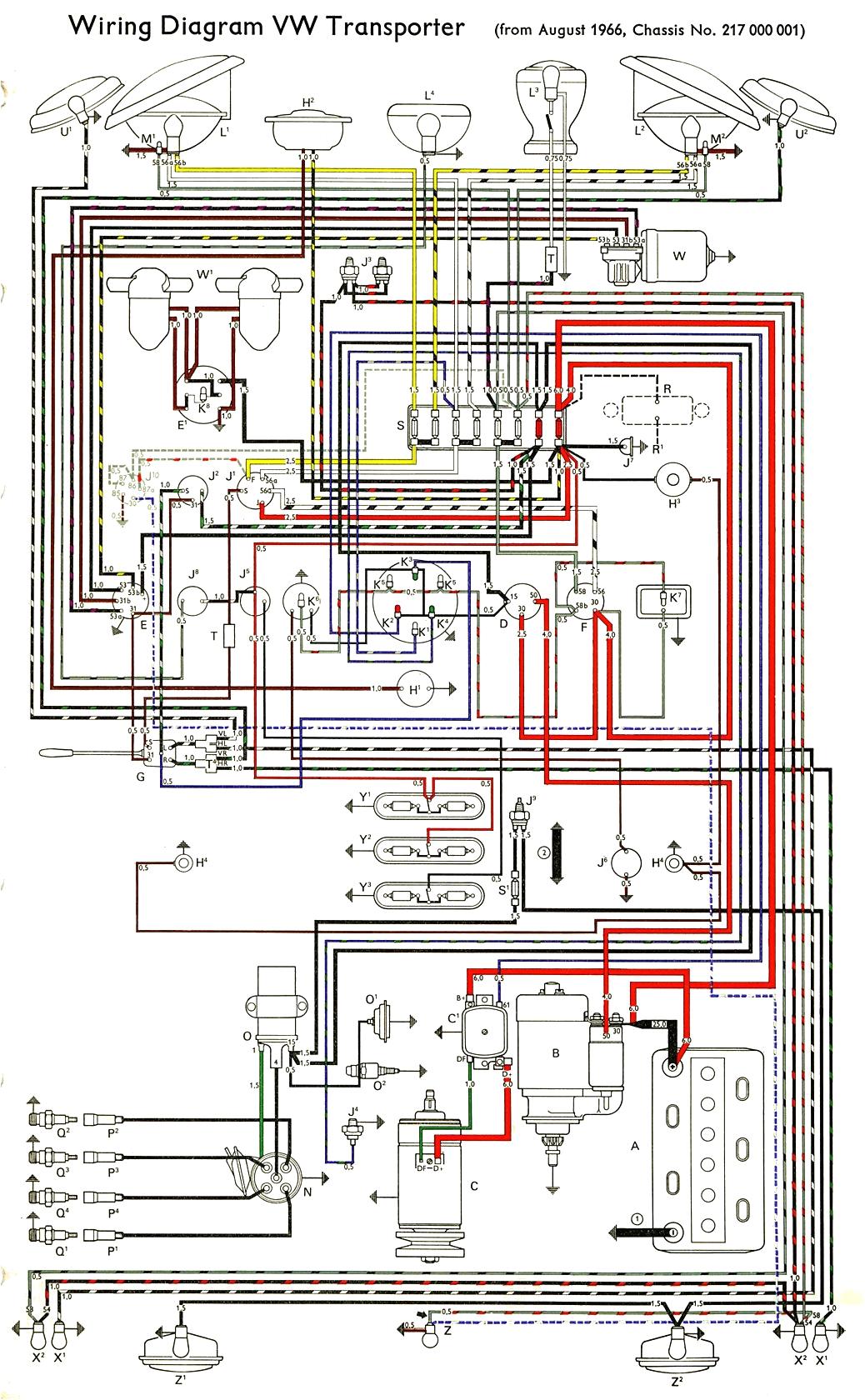 1971 Vw Bus Wiring Diagram 1973 Volkswagen Bus Fuse Box My Wiring Diagram
