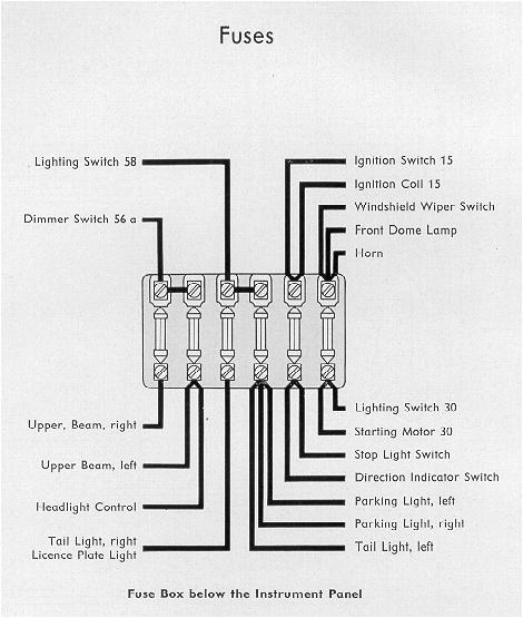 1971 Vw Bus Wiring Diagram Vw Bus Fuse Diagram Wiring Diagram Article Review