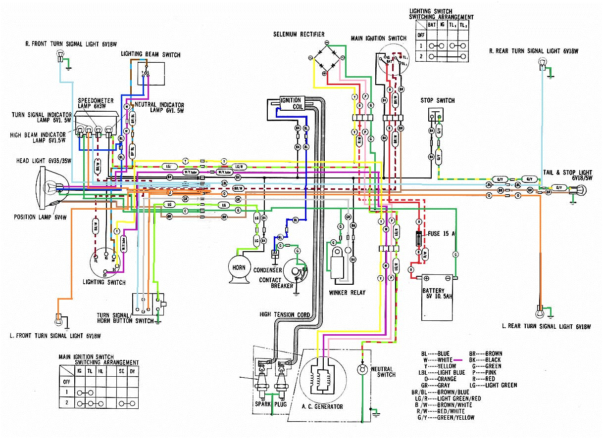 honda 125 wiring diagram wiring diagram mega