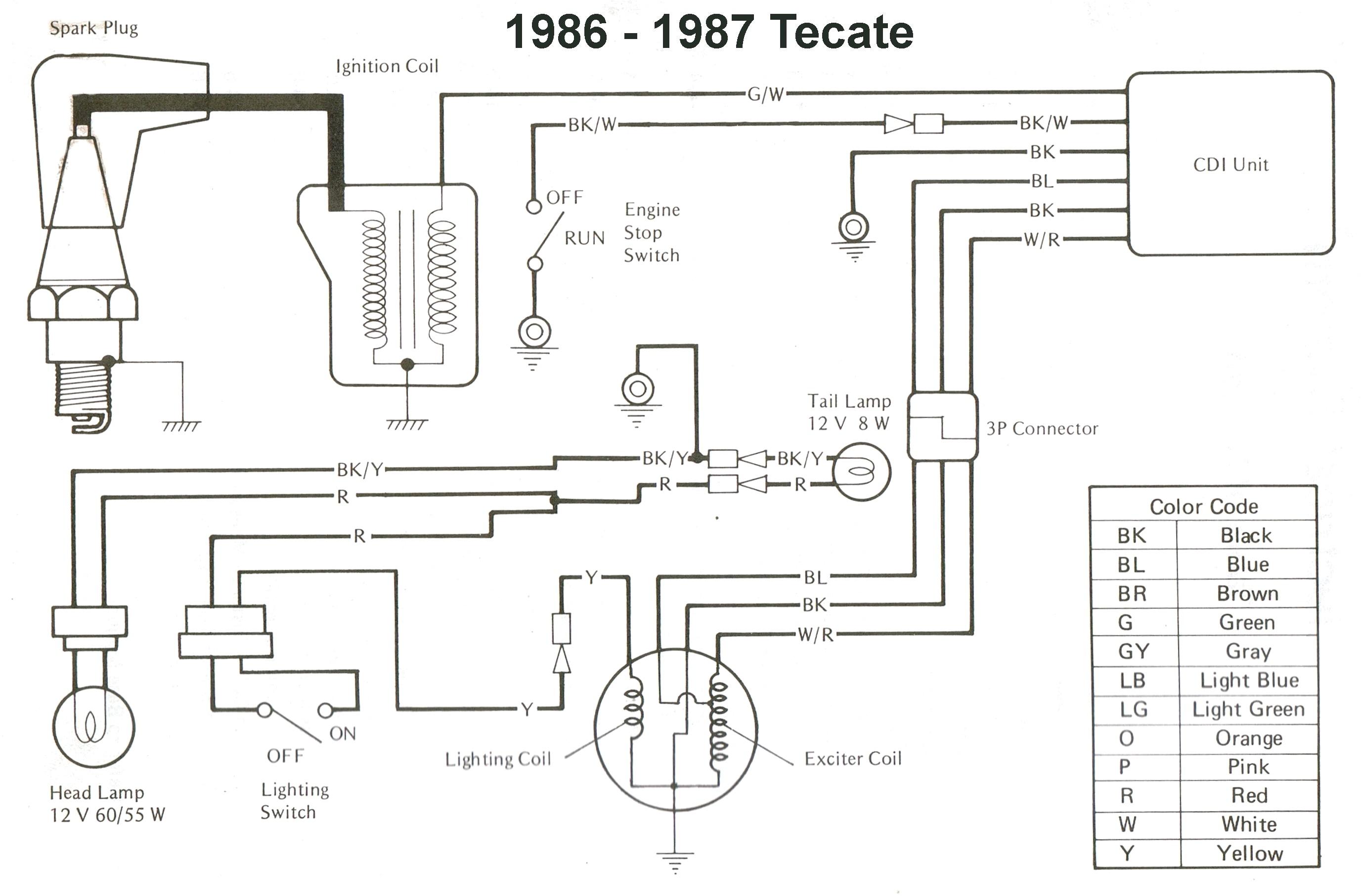 suzuki alto wiring diagram wiring diagram expertsuzuki bolan wiring diagram 20