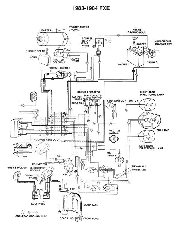 1980 fxef shovelhead wiring diagram wiring diagram fascinating fxef wiring diagram electrical wiring diagram 1980 fxef
