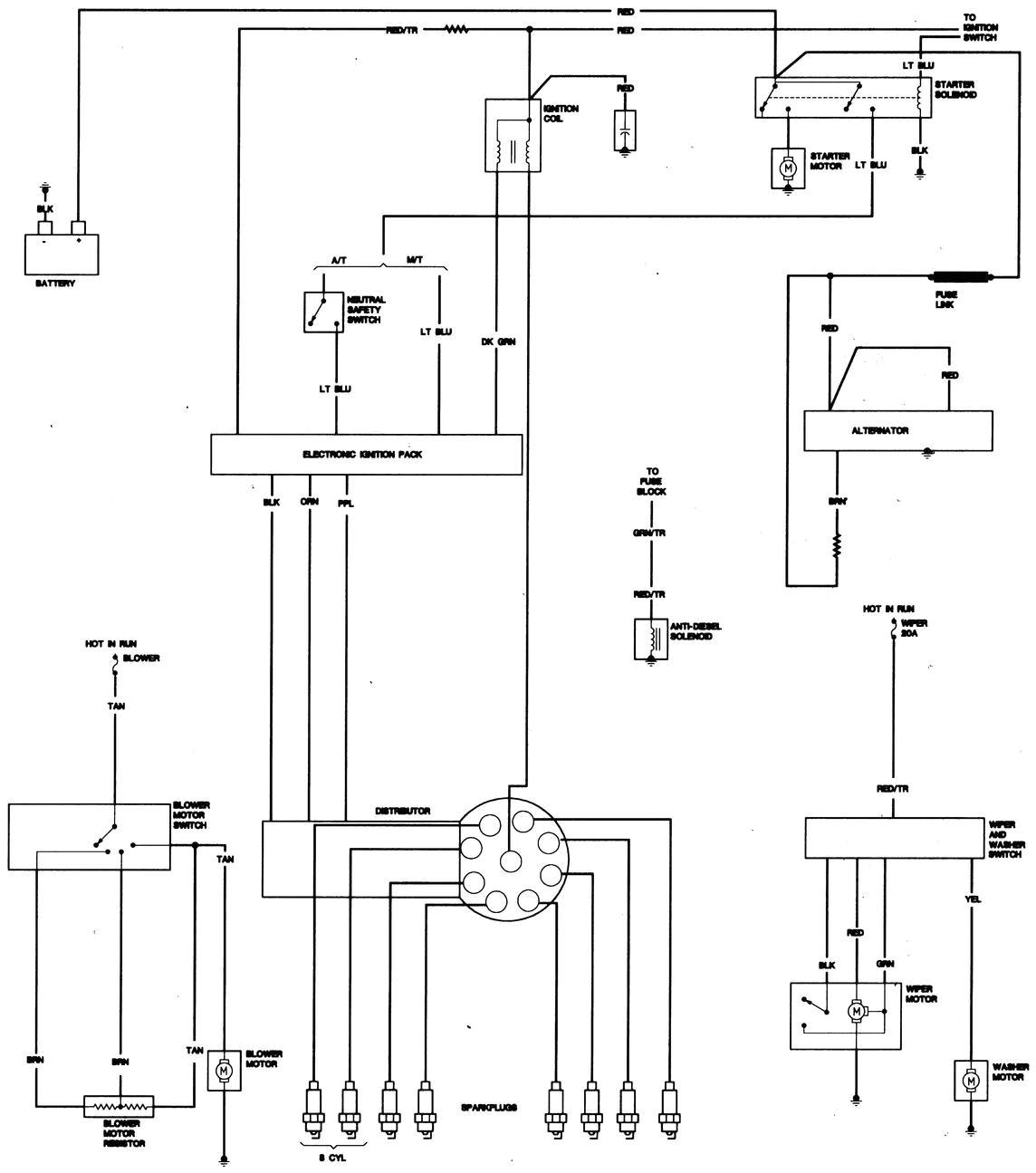 1978 Jeep Cj5 Wiring Diagram 78 Jeep Wiring Diagram Wiring Diagrams Konsult