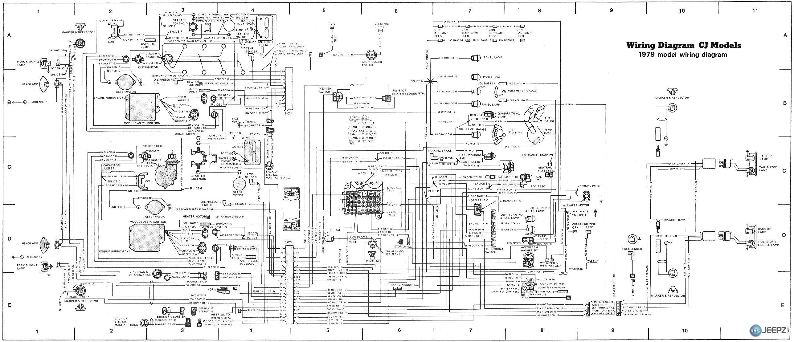 jeep cj7 electrical schematic wiring diagram toolbox jeep cj5 electrical diagrams 81 jeep cj7 wiring share