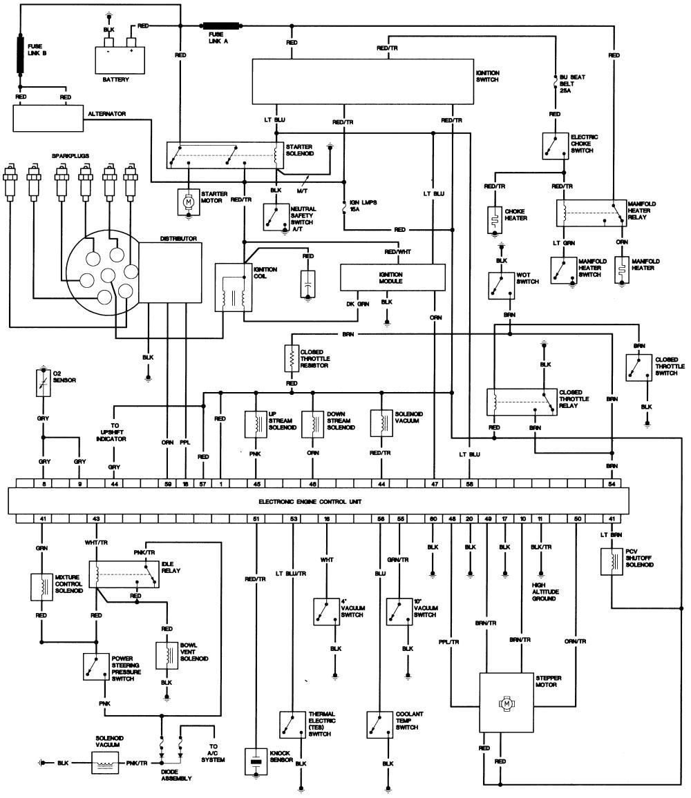 jeep cj5 electrical wiring wiring diagram centre jeep cj5 electrical diagram wiring diagram inside76 jeep cj5