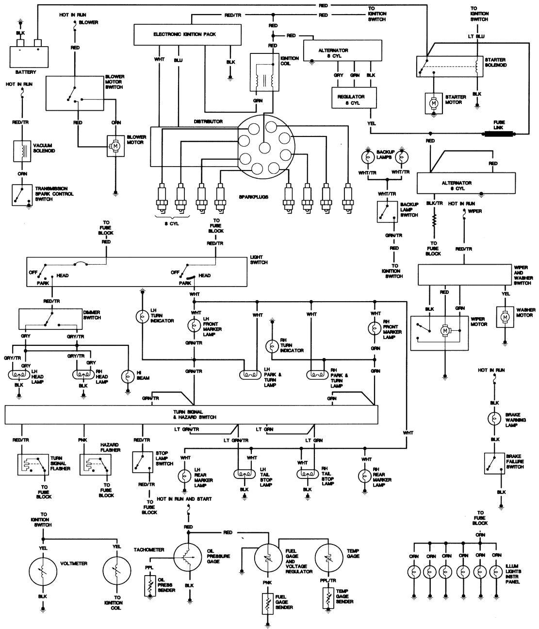 1980 cj5 wiring diagram furthermore jeep cj7 tachometer wiring wiring diagram for cj5 1963 1980 cj5