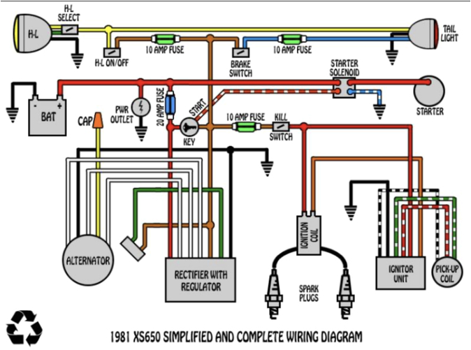 yamaha 650 wiring schematics wiring diagram completed yamaha xvs 650 wiring diagram some wiring diagrams yamaha