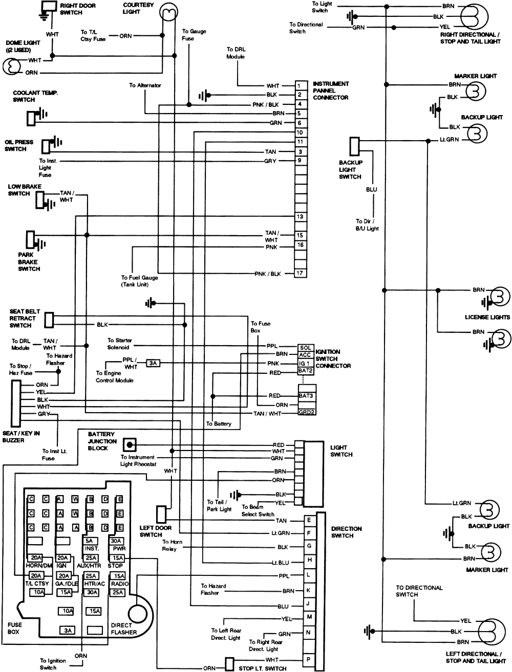 chevy p30 wiring diagram