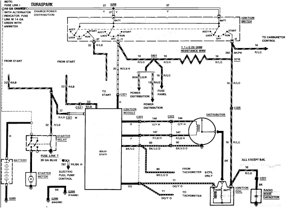 1984 ford F150 Wiring Diagram 1984 ford Wiring Schematic Wiring Diagram Fascinating