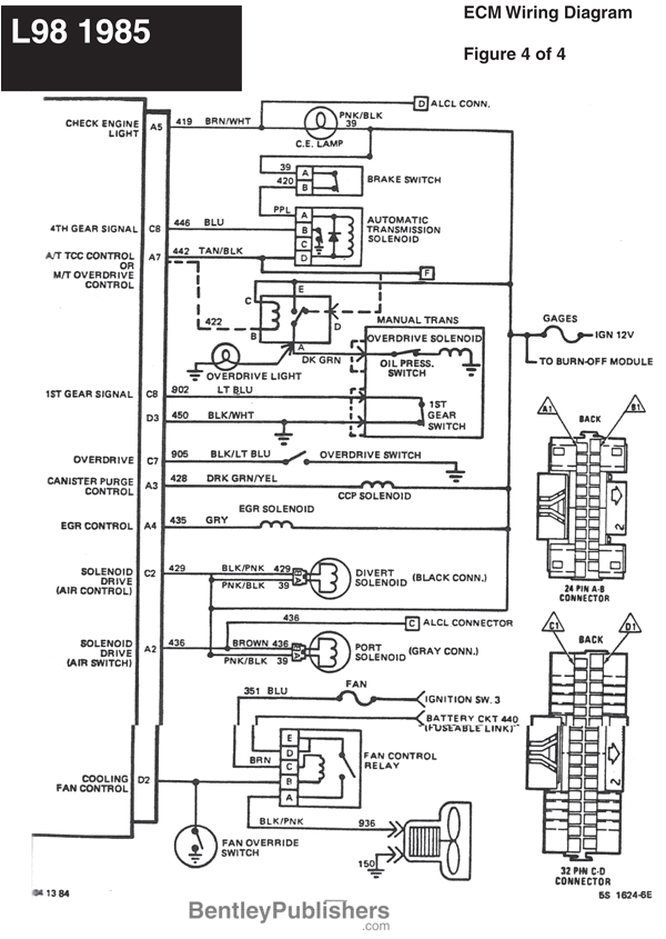 wiring harness 1985 corvette specs wiring diagrams konsult 1985 corvette stereo wiring diagram 1985 corvette wiring diagram