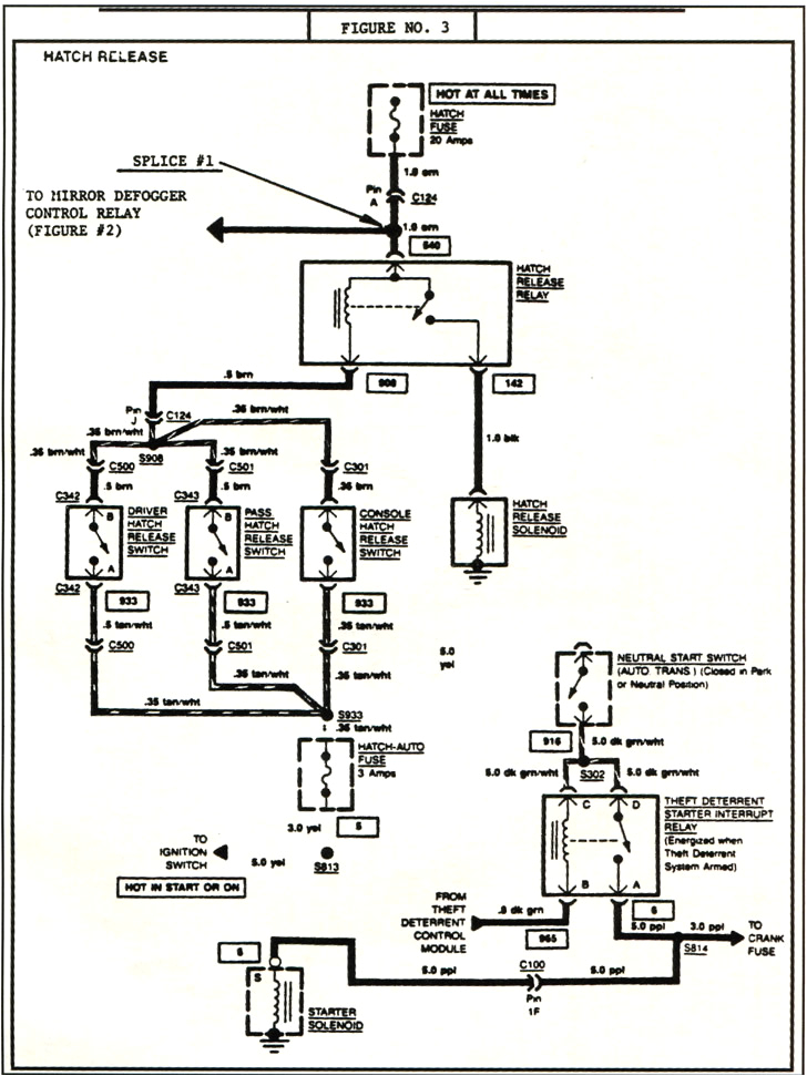 wiring diagram for 1984 corvette wiring diagram centre 1985 corvette wiring diagram 1984 corvette service bulletin