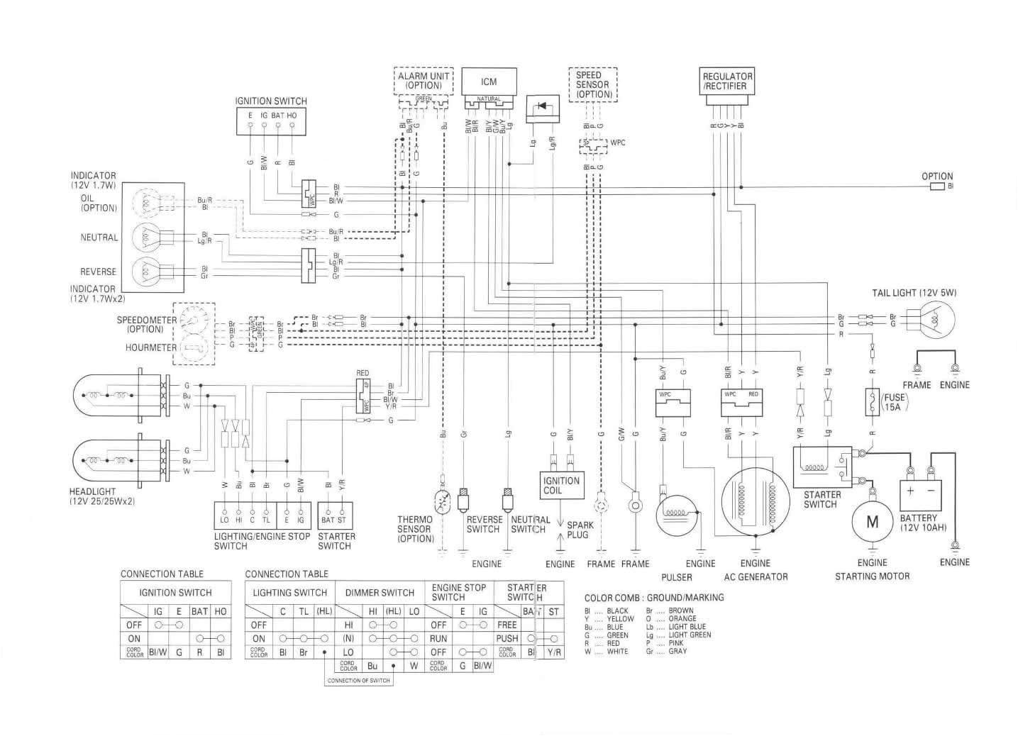 trx 300 wiring diagram manual e bookhonda trx 350 wiring diagram wiring diagram centrewire diagram 2002